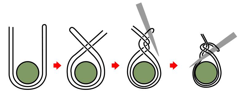 番線(針金)の締め方